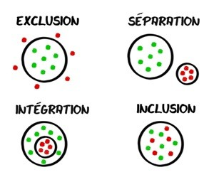 Ulis inclusion